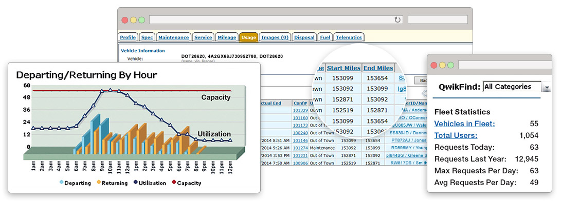 Fleet and motor pool management solutions fleet management reports pronofoot35fo Gallery