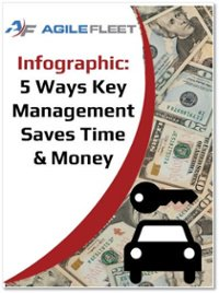 Download 5 Ways Key Management Saves Time & Money
